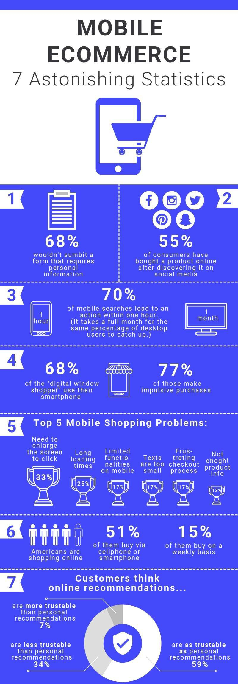 11. Mobile Ecommerce-1