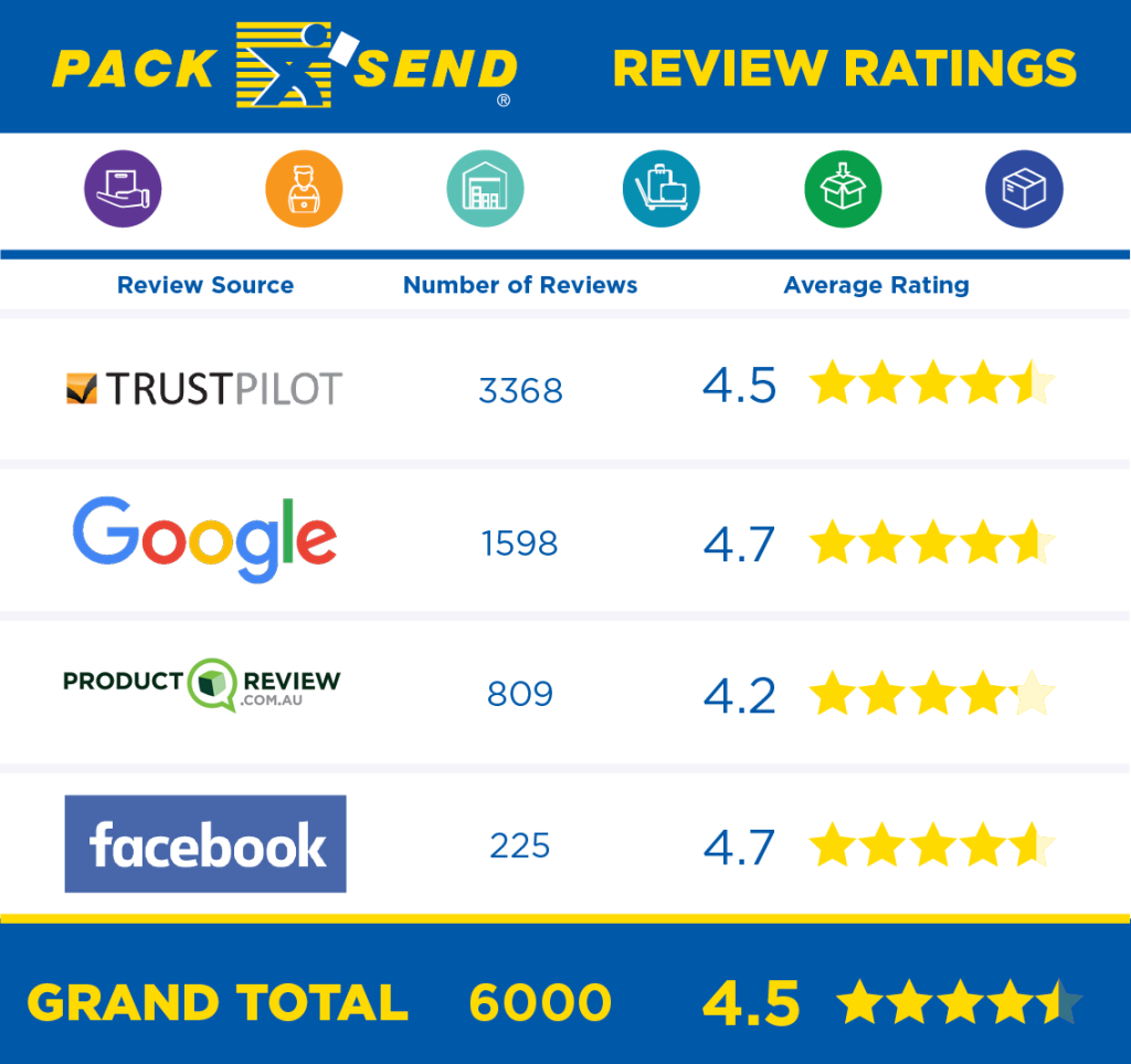 PS_Ratings_InfoGraphic_6000_03 (002)