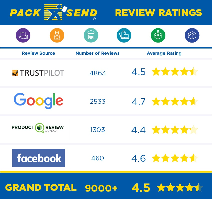 PS_Ratings_InfoGraphic_6000_02