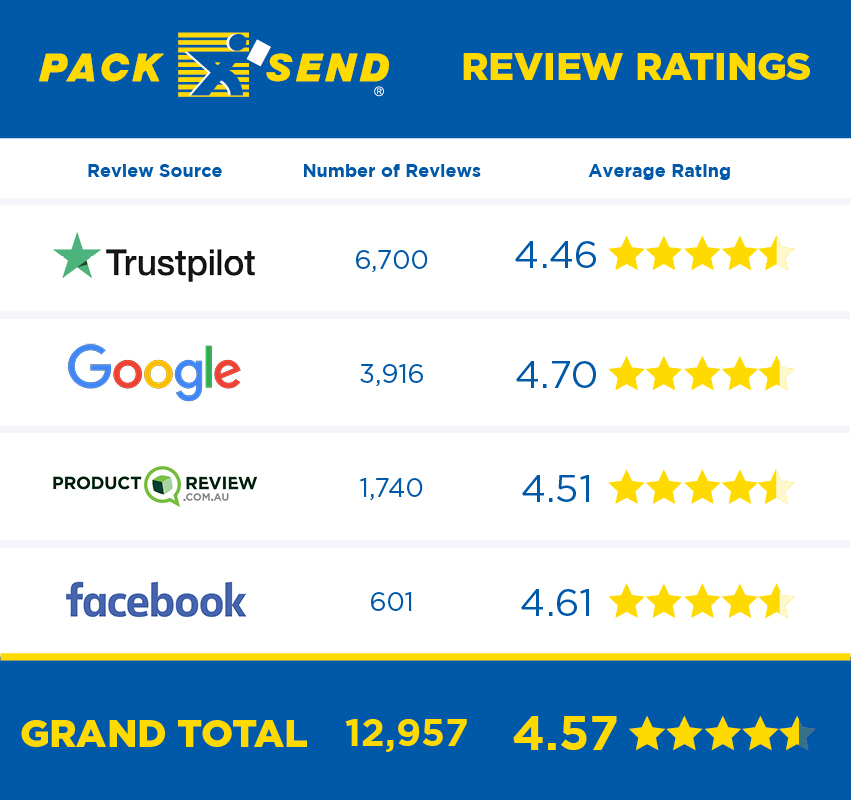 PS_Ratings_InfoGraphic_April2019-12957